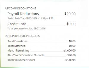 donation.2